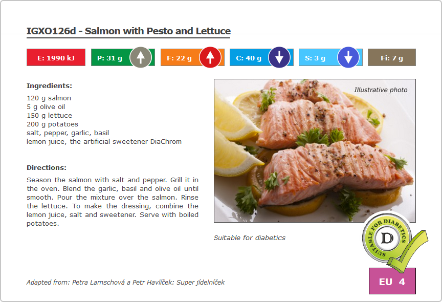 Salmon with pesto and lettuce - www.kerbet.com